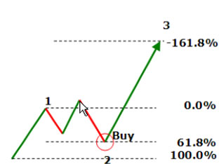 5 minute forex trading strategies module