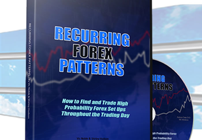 Forexmentor recurring forex patterns review hir investments ltd