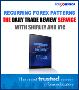 Recurring-Forex-Patterns-Daily-Trade-Review-Service-by-Vic-Noble-and-Shirley-Hudson-(online)