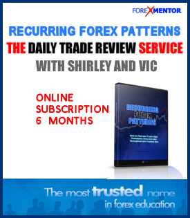 forexmentor recurring forex patterns review