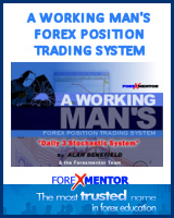 Forex mentor a working man39s position trading system